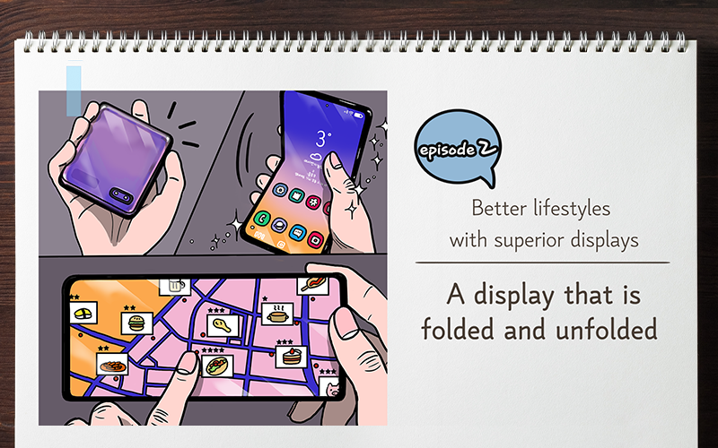 [Better lifestyles with superior displays] A display that is folded and unfolded